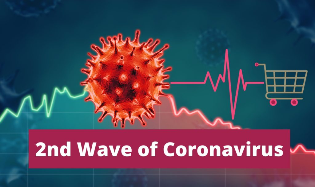 E-Store Prepared for a 2nd Wave of Coronavirus