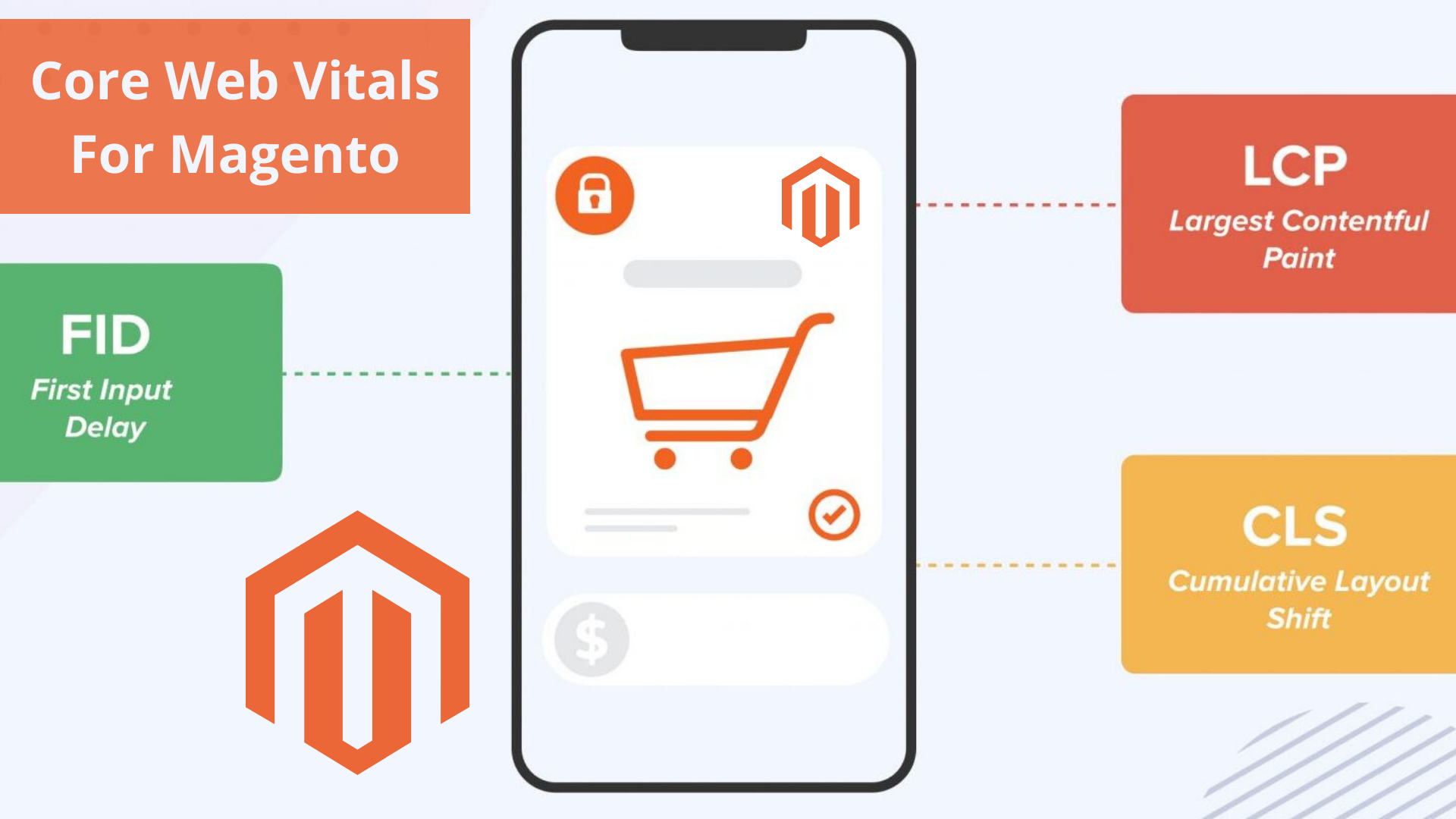How to Improve Your Magento Store Score on Core Web Vitals
